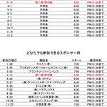 競技日程表-2018-